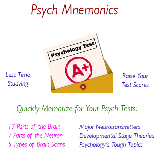 Psychology Test Preparation app